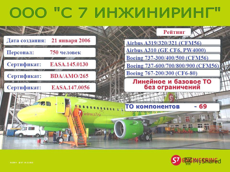 14.12.2013© S7SLIDE 4 Дата создания: 21 января 2006 Персонал:750 человек Рейтинг Airbus A319/320/321 (CFM56) Airbus A310 (GE CF6, PW4000) Boeing 737-300/400/500 (CFM56) Boeing 737-600/700/800/900 (CFM56) Boeing 767-200/300 (CF6-80) Сертификат:EASA.14