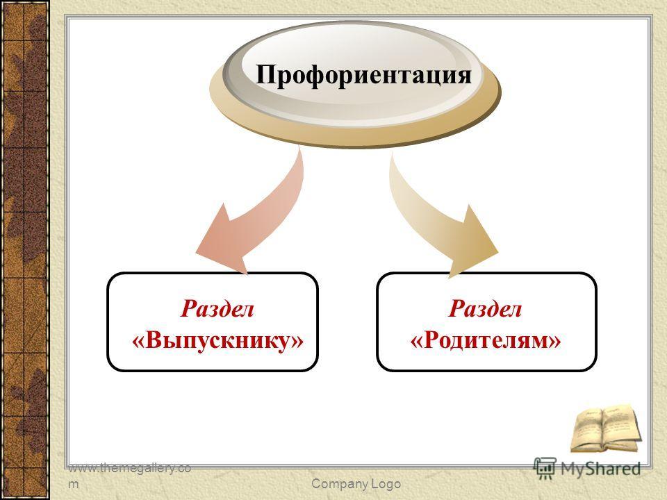 www.themegallery.co mCompany Logo Раздел «Выпускнику» Профориентация Раздел «Родителям»