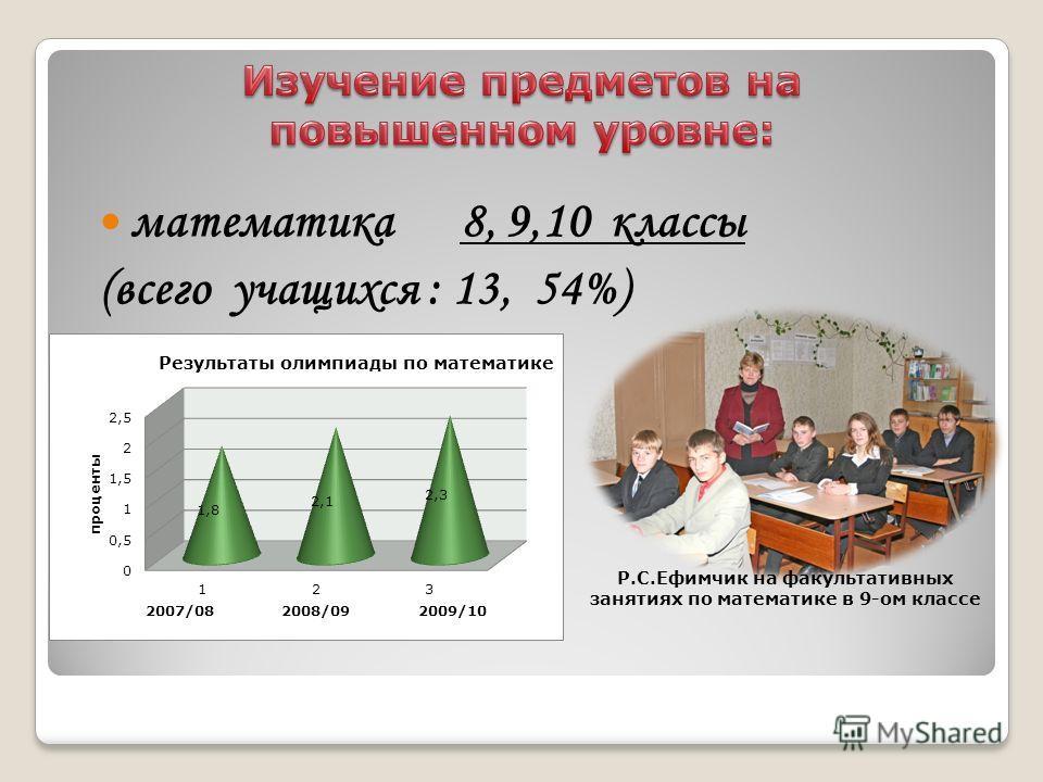 математика 8, 9,10 классы (всего учащихся : 13, 54%) Р.С.Ефимчик на факультативных занятиях по математике в 9-ом классе