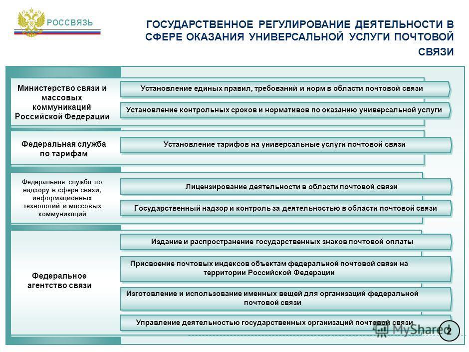 Признание права отсутствующим - Адвокат Шинёв Вадим Германович