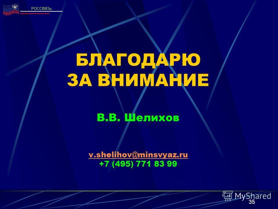 35 БЛАГОДАРЮ ЗА ВНИМАНИЕ В.В. Шелихов v.shelihov@minsvyaz.ru +7 (495) 771 83 99 v.shelihov@minsvyaz.ru РОССВЯЗь
