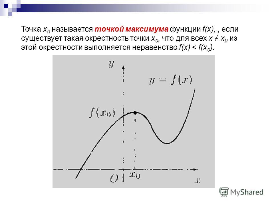 Точка х 0 называется точкой максимума функции f(x),, если существует такая окрестность точки x 0, что для всех х х 0 из этой окрестности выполняется неравенство f(x) < f(x 0 ).