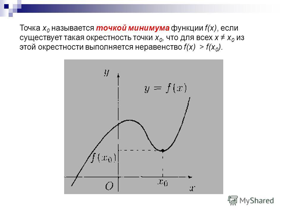 Точка х 0 называется точкой минимума функции f(x), если существует такая окрестность точки x 0, что для всех х х 0 из этой окрестности выполняется неравенство f(x) > f(x 0 ).