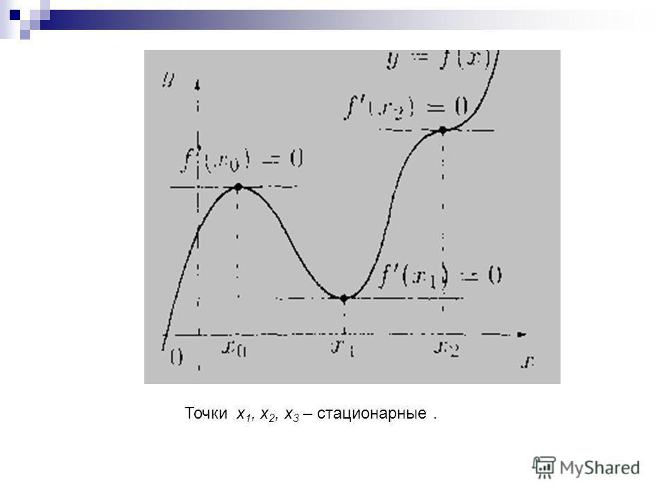 Точки х 1, х 2, х 3 – стационарные.