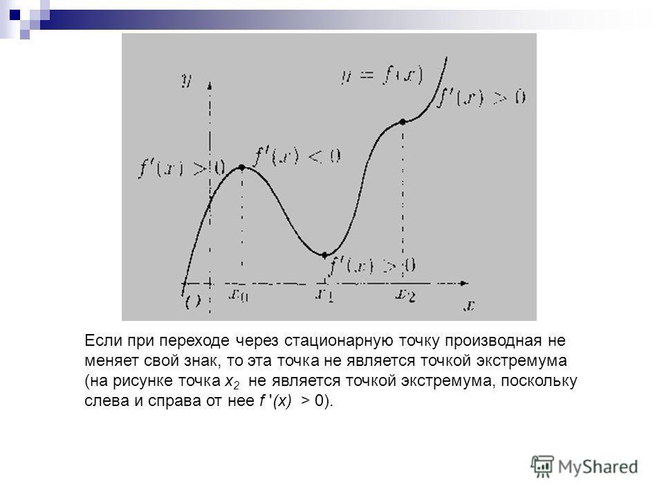 Если при переходе через стационарную точку производная не меняет свой знак, то эта точка не является точкой экстремума (на рисунке точка х 2 не является точкой экстремума, поскольку слева и справа от нее f '(x) > 0).