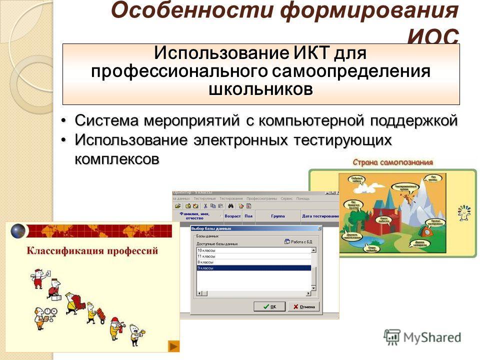 Особенности формирования ИОС Использование ИКТ для профессионального самоопределения школьников Система мероприятий с компьютерной поддержкойСистема мероприятий с компьютерной поддержкой Использование электронных тестирующих комплексовИспользование э