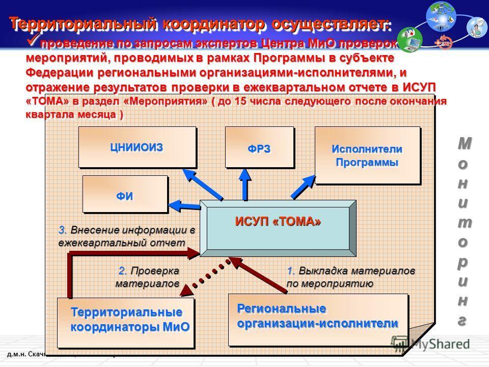 д.м.н. Скачкова Е.И., 19-23 января 2009 г. проведение по запросам экспертов Центра МиО проверок мероприятий, проводимых в рамках Программы в субъекте Федерации региональными организациями-исполнителями, и отражение результатов проверки в ежеквартальн