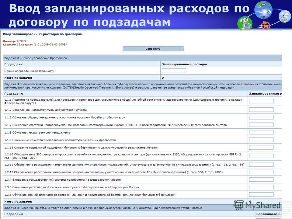 Иванашева Н.И. ФГУ «ЦНИИОИЗ Росздрава» Ввод запланированных расходов по договору по подзадачам