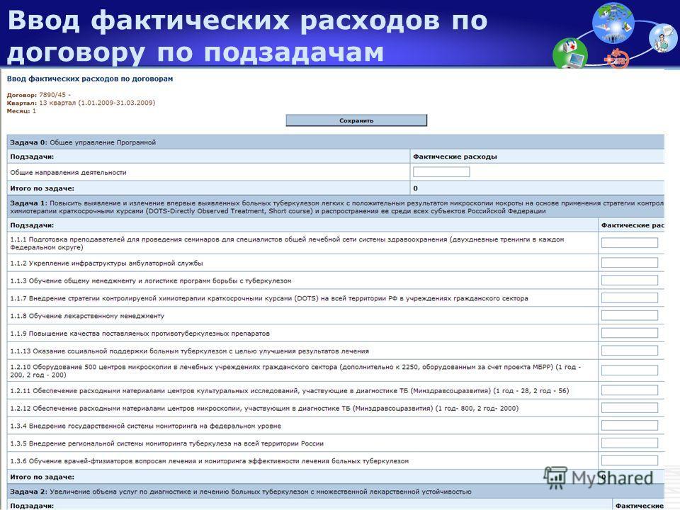 Иванашева Н.И. ФГУ «ЦНИИОИЗ Росздрава» Ввод фактических расходов по договору по подзадачам