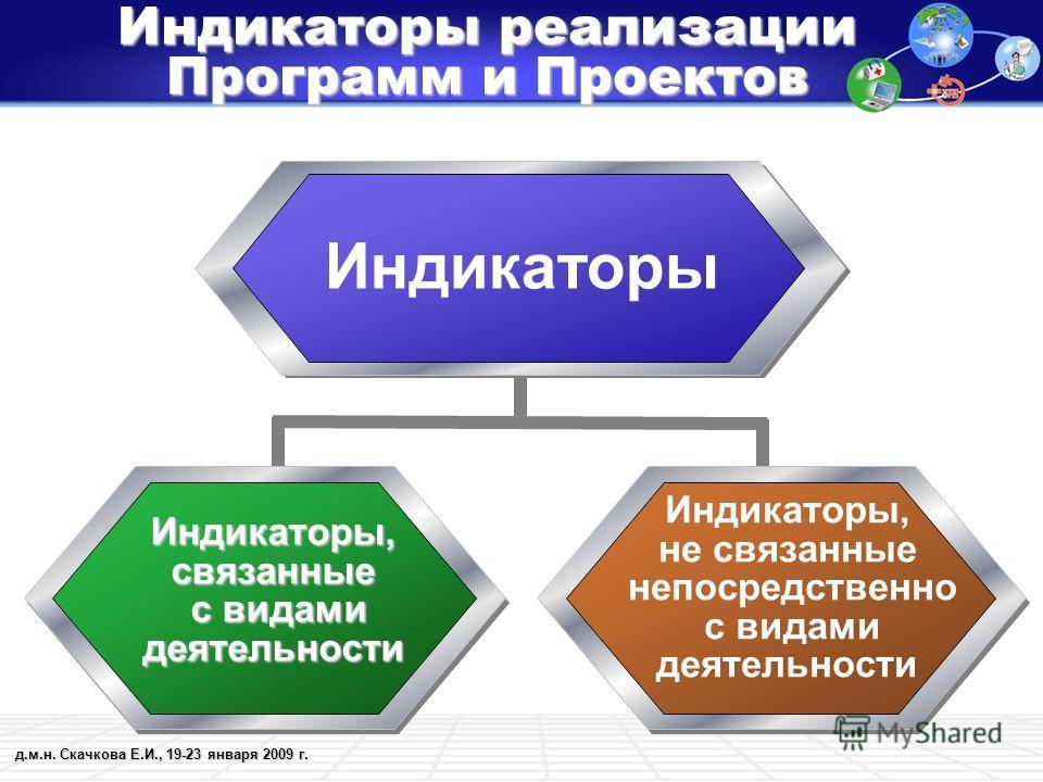 д.м.н. Скачкова Е.И., 19-23 января 2009 г. Индикаторы Индикаторы, не связанные непосредственно с видами деятельности Индикаторы, связанные с видами деятельности Индикаторы реализации Программ и Проектов
