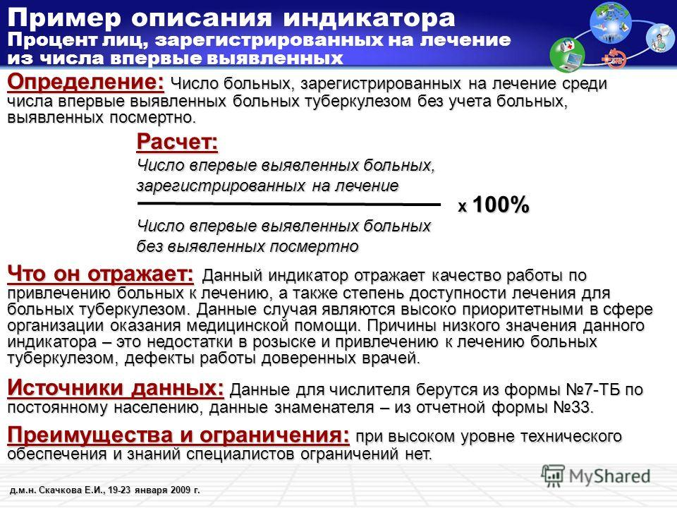 д.м.н. Скачкова Е.И., 19-23 января 2009 г. Пример описания индикатора Процент лиц, зарегистрированных на лечение из числа впервые выявленных Определение: Число больных, зарегистрированных на лечение среди числа впервые выявленных больных туберкулезом