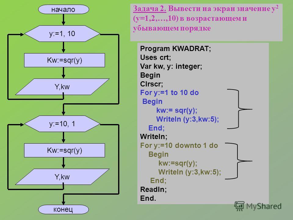 начало y:=1, 10 Kw:=sqr(y) Y,kw конец y:=10, 1 Kw:=sqr(y) Y,kw Program KWADRAT; Uses crt; Var kw, y: integer; Begin Clrscr; For y:=1 to 10 do Begin kw:= sqr(y); Writeln (y:3,kw:5); End; Writeln; For y:=10 downto 1 do Begin kw:=sqr(y); Writeln (y:3,kw