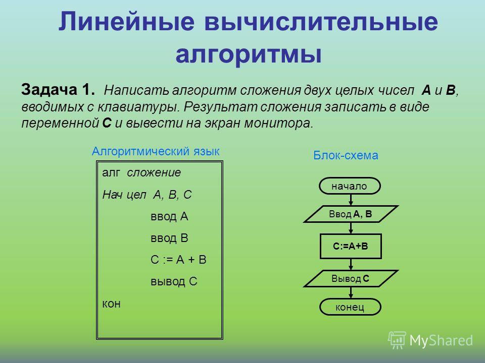 Линейные вычислительные алгоритмы Задача 1. Написать алгоритм сложения двух целых чисел А и В, вводимых с клавиатуры. Результат сложения записать в виде переменной С и вывести на экран монитора. алг сложение Нач цел А, В, С ввод А ввод В С := А + В в