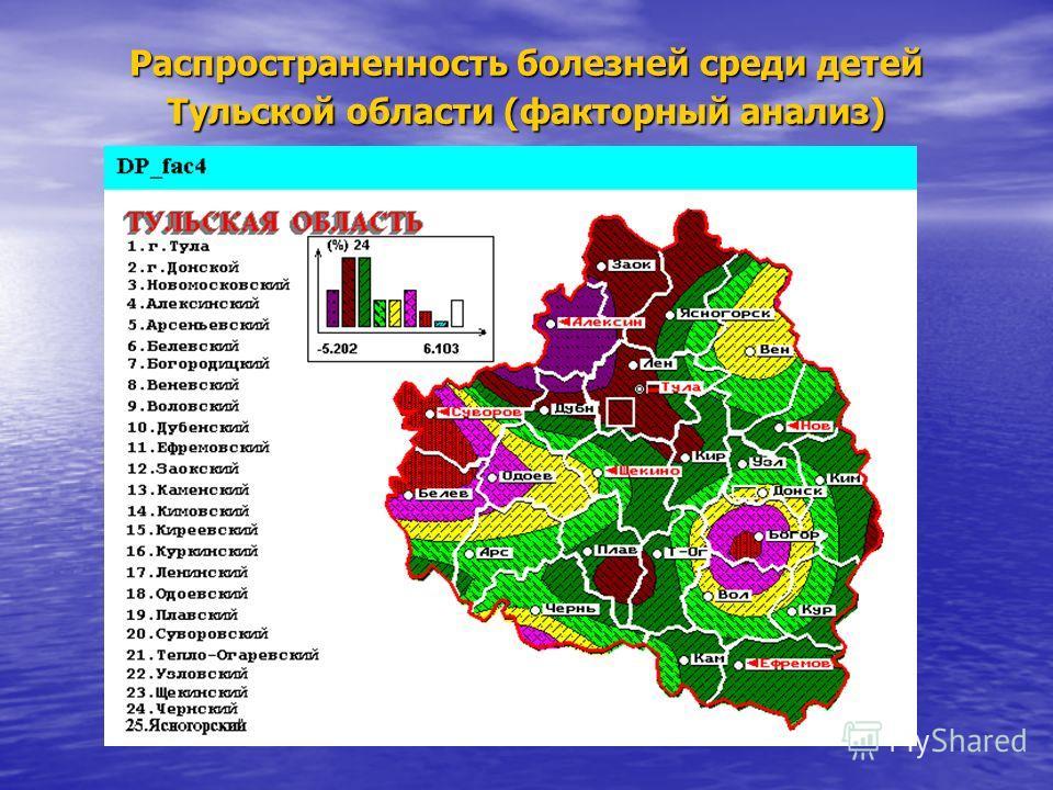 Распространенность болезней среди детей Тульской области (факторный анализ)