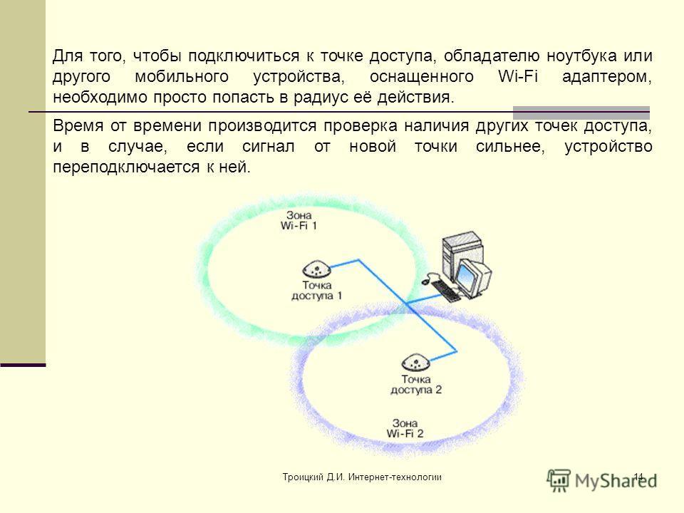 Троицкий Д.И. Интернет-технологии14 Для того, чтобы подключиться к точке доступа, обладателю ноутбука или другого мобильного устройства, оснащенного Wi-Fi адаптером, необходимо просто попасть в радиус её действия. Время от времени производится провер