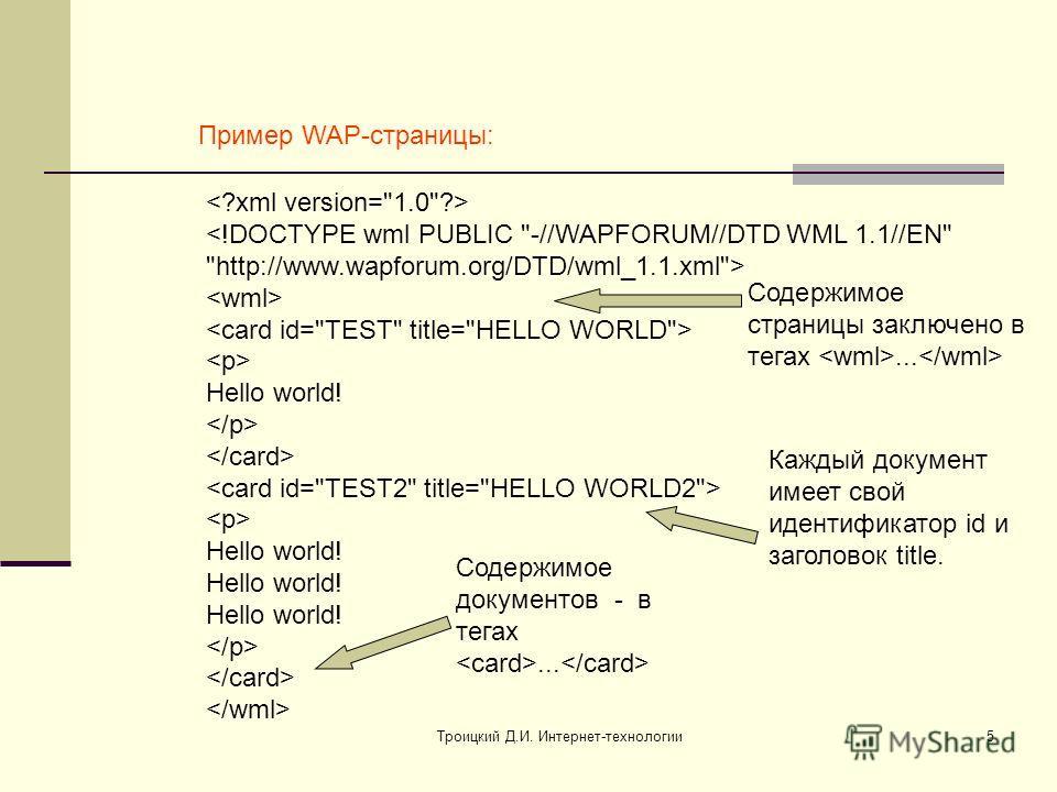 Троицкий Д.И. Интернет-технологии5 Пример WAP-страницы:  Hello world! Hello world! Содержимое документов - в тегах... Каждый документ имеет свой идентификатор id и заголовок title. Содержимое страницы заключено в тегах...