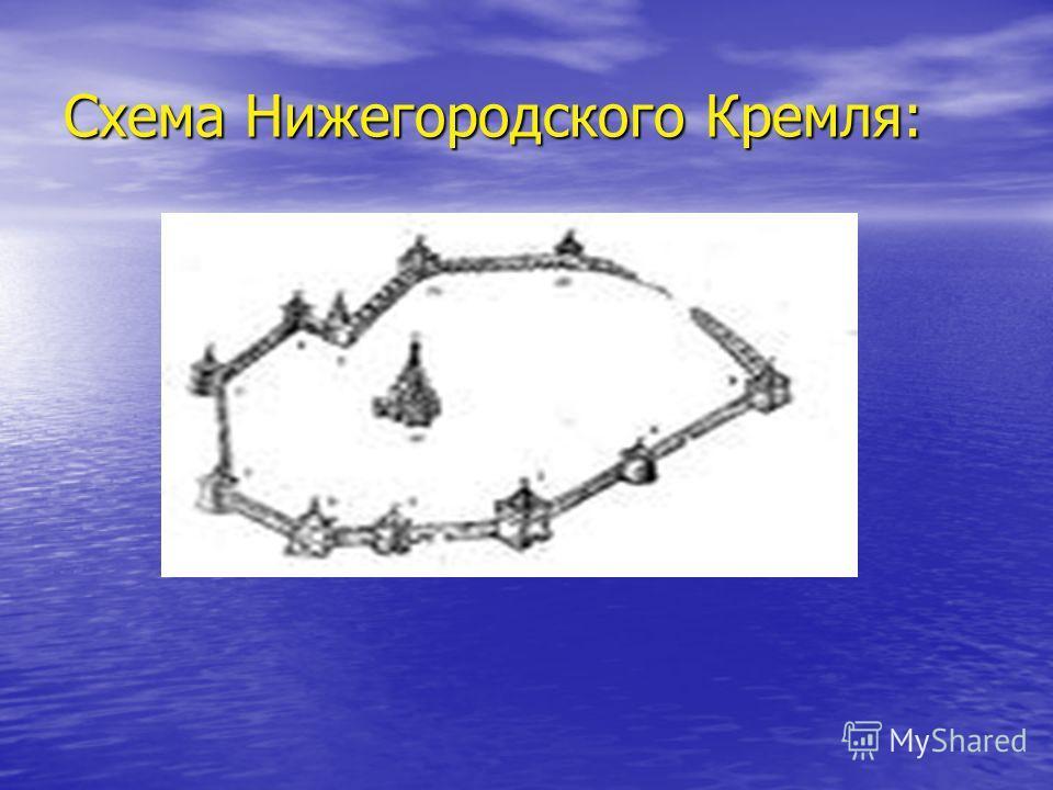 Схема Нижегородского Кремля: