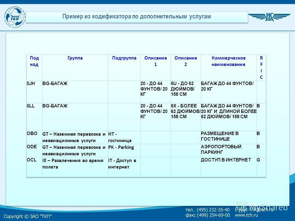Пример из кодификатора по дополнительным услугам