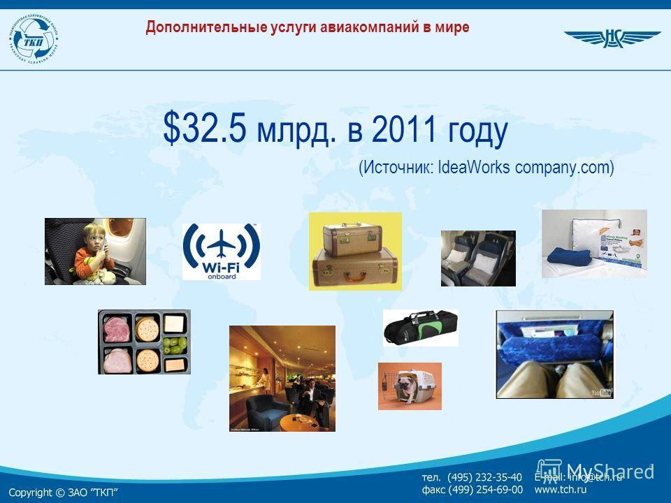 5 $32.5 млрд. в 2011 году (Источник: IdeaWorks company.com) Дополнительные услуги авиакомпаний в мире