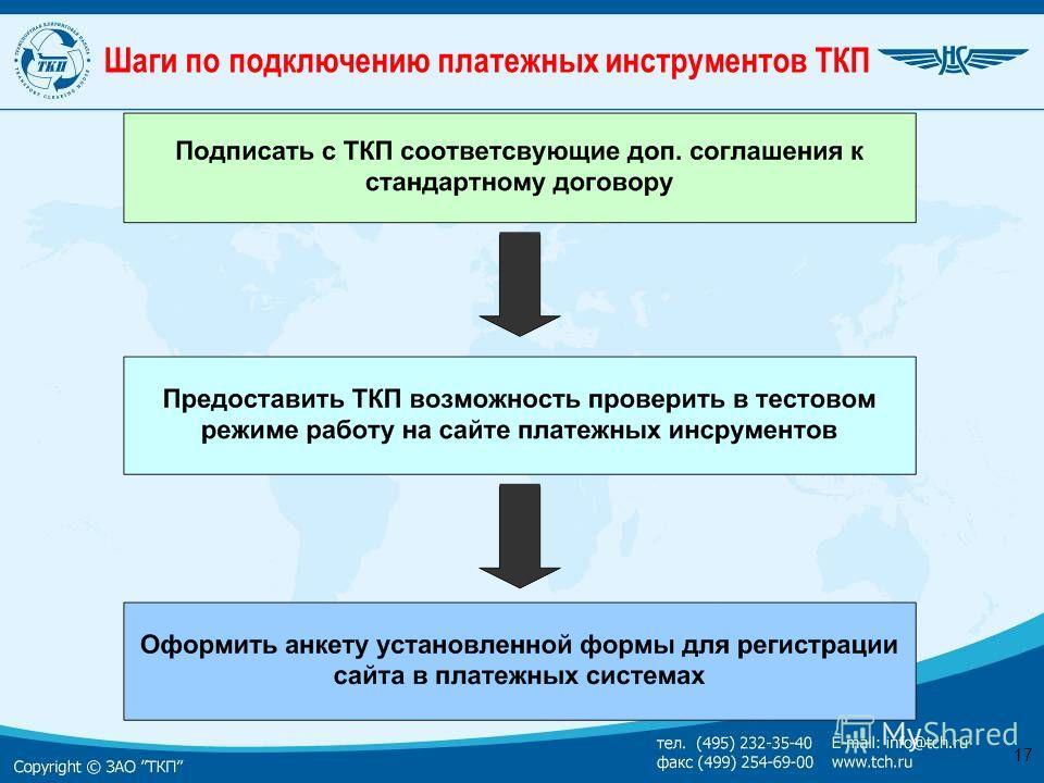 17 Шаги по подключению платежных инструментов ТКП
