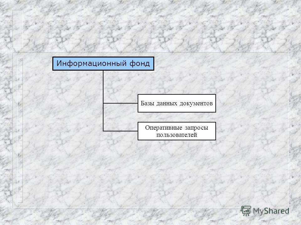 Информационный фонд Базы данных документов Оперативные запросы пользователей