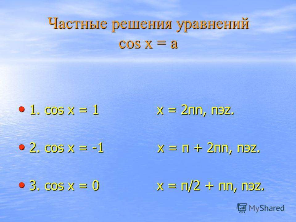 Частные решения уравнений cos x = a 1. cos x = 1 x = 2пn, nэz. 1. cos x = 1 x = 2пn, nэz. 2. cos x = -1 x = п + 2пn, nэz. 2. cos x = -1 x = п + 2пn, nэz. 3. cos x = 0 x = п/2 + пn, nэz. 3. cos x = 0 x = п/2 + пn, nэz.