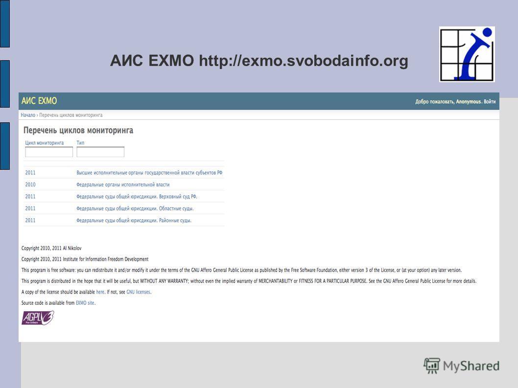 АИС EXMO http://exmo.svobodainfo.org
