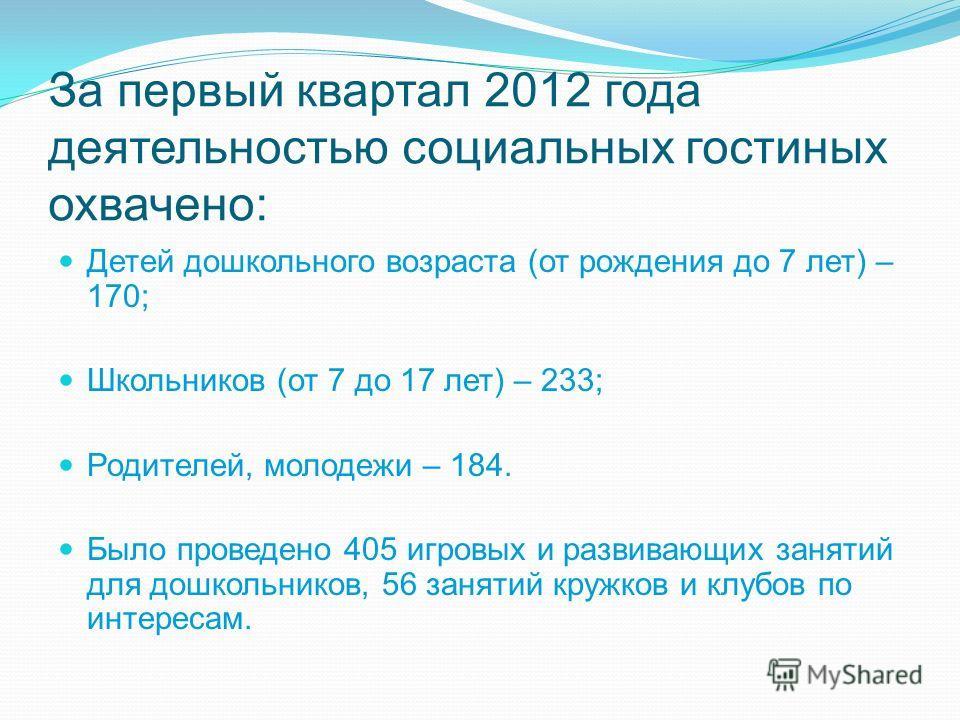 За первый квартал 2012 года деятельностью социальных гостиных охвачено: Детей дошкольного возраста (от рождения до 7 лет) – 170; Школьников (от 7 до 17 лет) – 233; Родителей, молодежи – 184. Было проведено 405 игровых и развивающих занятий для дошкол