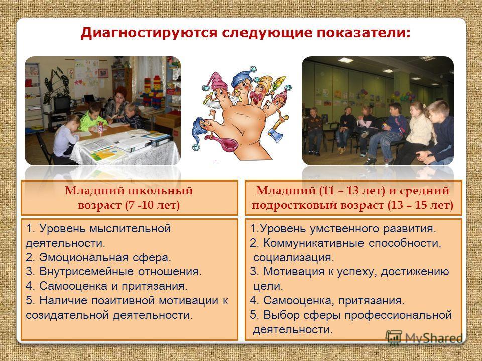 Младший (11 – 13 лет) и средний подростковый возраст (13 – 15 лет) Младший школьный возраст (7 -10 лет) 1. Уровень мыслительной деятельности. 2. Эмоциональная сфера. 3. Внутрисемейные отношения. 4. Самооценка и притязания. 5. Наличие позитивной мотив