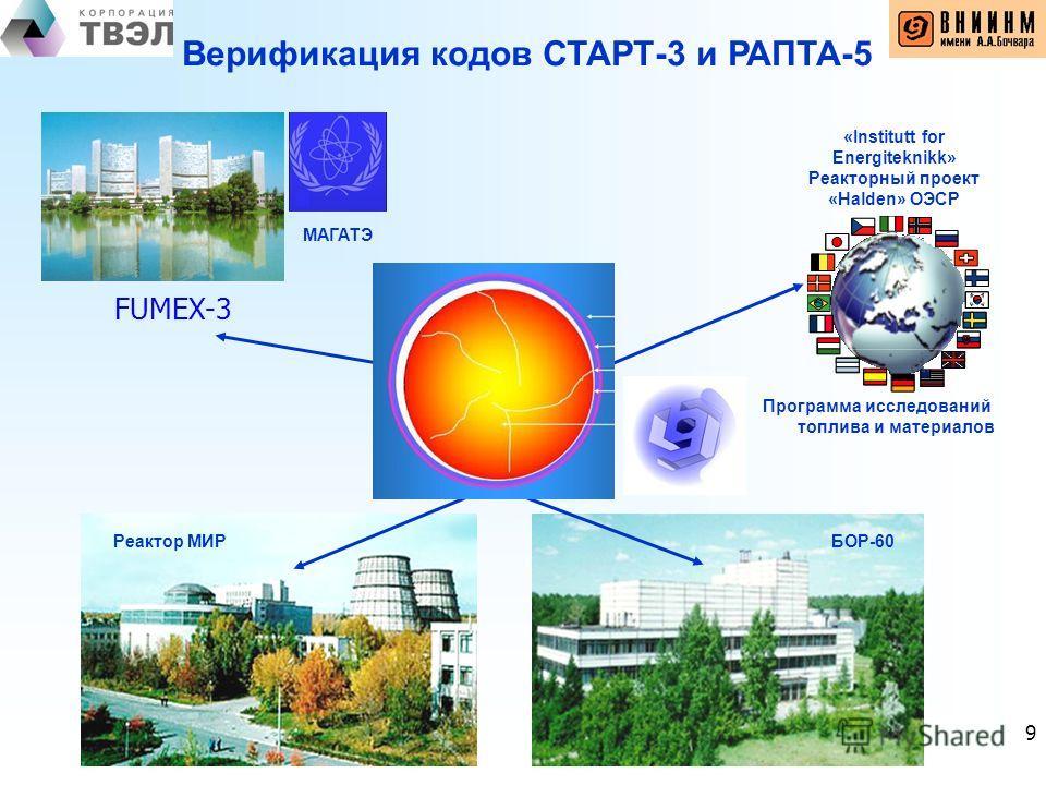 9 «Institutt for Energiteknikk» Реакторный проект «Halden» ОЭСР Программа исследований топлива и материалов Реактор МИР МАГАТЭ Верификация кодов СТАРТ-3 и РАПТА-5 БОР-60 FUMEX-3