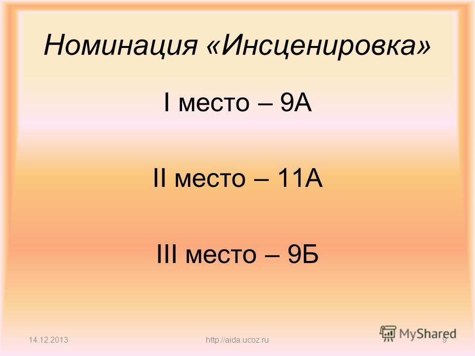 Номинация «Инсценировка» I место – 9А II место – 11А III место – 9Б 14.12.20139http://aida.ucoz.ru