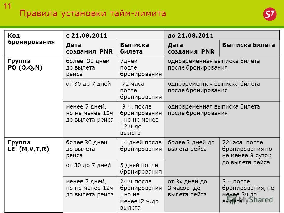Правила установки тайм-лимита 11 Код бронирования с 21.08.2011до 21.08.2011 Дата создания PNR Выписка билета Дата создания PNR Выписка билета Группа PO (O,Q,N) более 30 дней до вылета рейса 7дней после бронирования одновременная выписка билета после