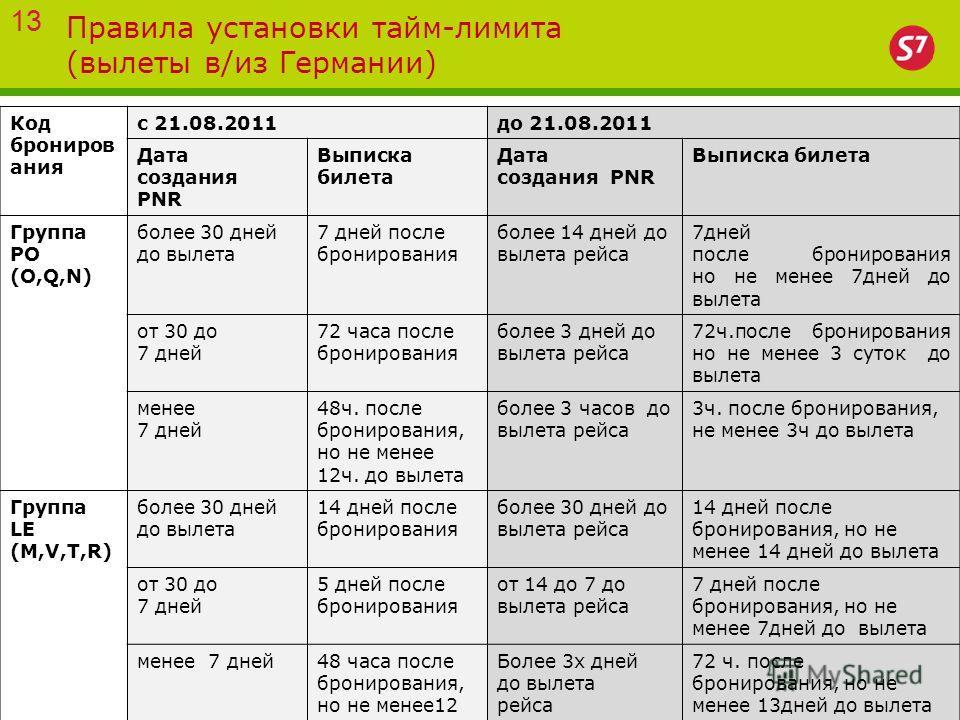 Правила установки тайм-лимита (вылеты в/из Германии) 13 Код брониров ания с 21.08.2011до 21.08.2011 Дата создания PNR Выписка билета Дата создания PNR Выписка билета Группа PO (O,Q,N) более 30 дней до вылета 7 дней после бронирования более 14 дней до