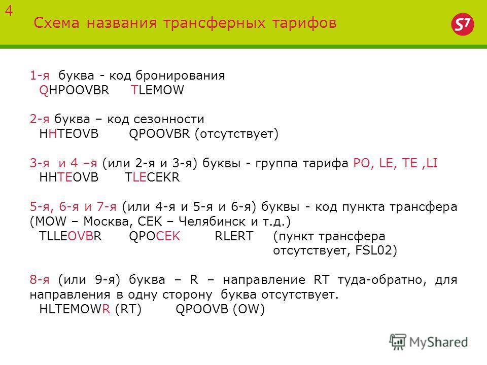 Схема названия трансферных тарифов 1-я буква - код бронирования QHPOOVBR TLEMOW 2-я буква – код сезонности HHTEOVB QPOOVBR (отсутствует) 3-я и 4 –я (или 2-я и 3-я) буквы - группа тарифа PO, LE, TE,LI HHTEOVBTLECEKR 5-я, 6-я и 7-я (или 4-я и 5-я и 6-я