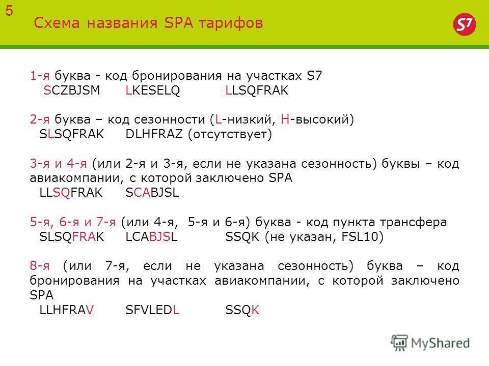 Схема названия SPA тарифов 1-я буква - код бронирования на участках S7 SCZBJSM LKESELQLLSQFRAK 2-я буква – код сезонности (L-низкий, H-высокий) SLSQFRAKDLHFRAZ (отсутствует) 3-я и 4-я (или 2-я и 3-я, если не указана сезонность) буквы – код авиакомпан