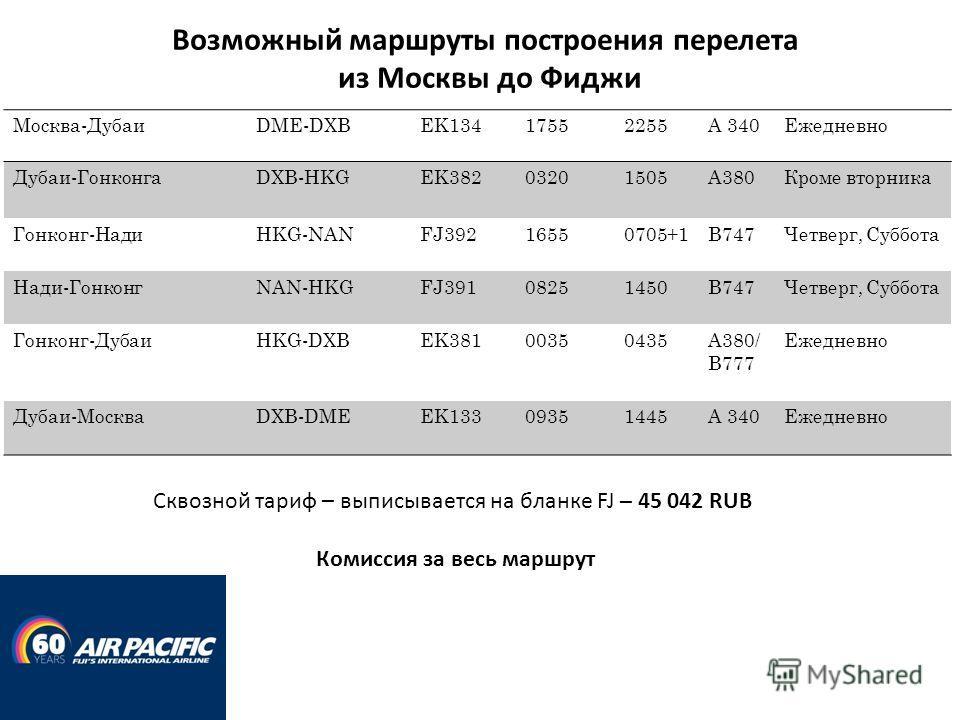Возможный маршруты построения перелета из Москвы до Фиджи Москва-ДубаиDME-DXBEK13417552255A 340Ежедневно Дубаи-ГонконгаDXB-HKGEK38203201505A380Кроме вторника Гонконг-НадиHKG-NANFJ39216550705+1B747Четверг, Суббота Нади-ГонконгNAN-HKGFJ39108251450B747Ч
