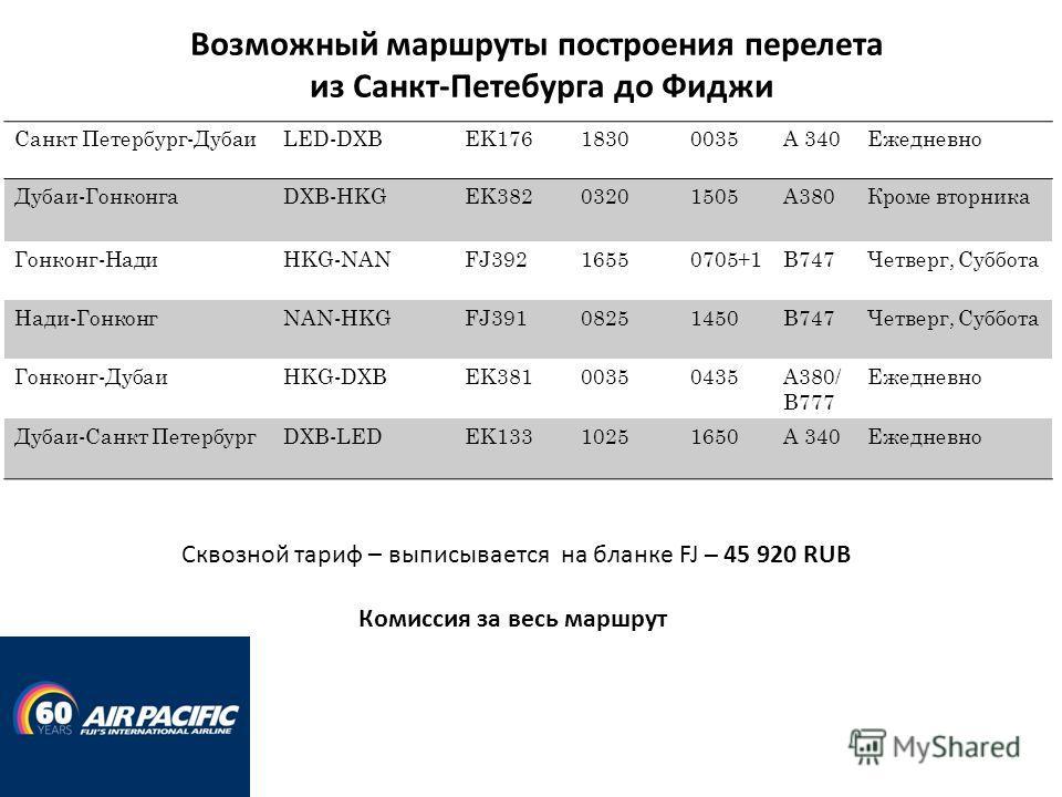 Возможный маршруты построения перелета из Санкт-Петебурга до Фиджи Санкт Петербург-ДубаиLED-DXBEK17618300035A 340Ежедневно Дубаи-ГонконгаDXB-HKGEK38203201505A380Кроме вторника Гонконг-НадиHKG-NANFJ39216550705+1B747Четверг, Суббота Нади-ГонконгNAN-HKG