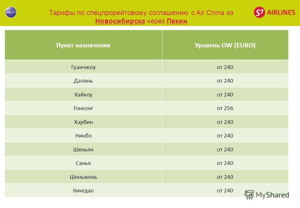 Тарифы по спецпрорейтовому соглашению с Air China из Новосибирска через Пекин Пункт назначенияУровень OW (EURO) Гуанчжоуот 240 Даляньот 240 Хайкоуот 240 Гонконгот 256 Харбинот 240 Нинбоот 240 Шеньянот 240 Саньяот 240 Шеньженьот 240 Кингдаоот 240