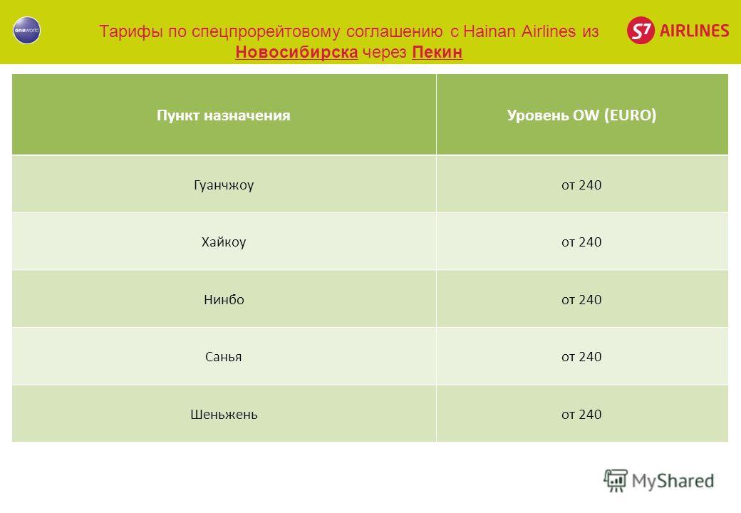 Пункт назначенияУровень OW (EURO) Гуанчжоуот 240 Хайкоуот 240 Нинбоот 240 Саньяот 240 Шеньженьот 240 Тарифы по спецпрорейтовому соглашению с Hainan Airlines из Новосибирска через Пекин