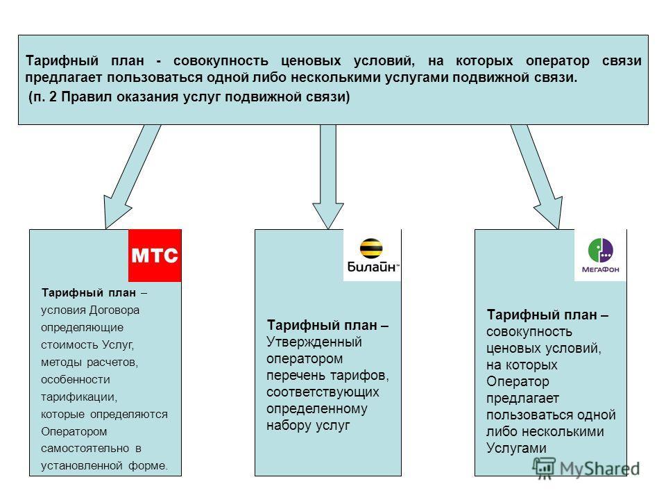 Тарифный план - совокупность ценовых условий, на которых оператор связи предлагает пользоваться одной либо несколькими услугами подвижной связи. (п. 2 Правил оказания услуг подвижной связи) Тарифный план – Утвержденный оператором перечень тарифов, со