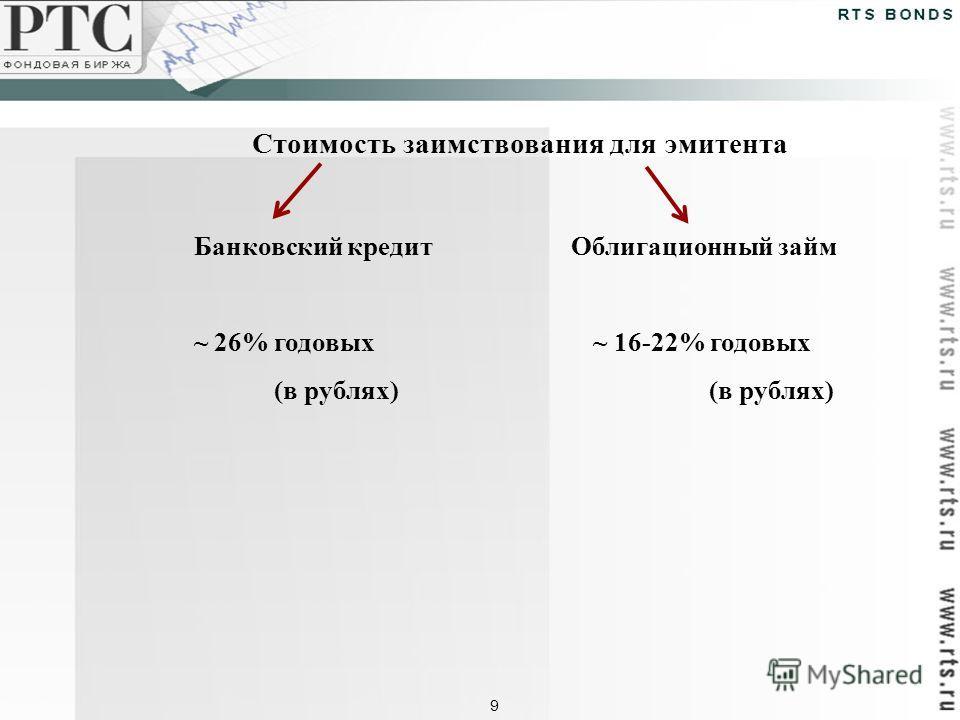 Стоимость заимствования для эмитента 9 Банковский кредит Облигационный займ ~ 26% годовых ~ 16-22% годовых (в рублях) (в рублях)