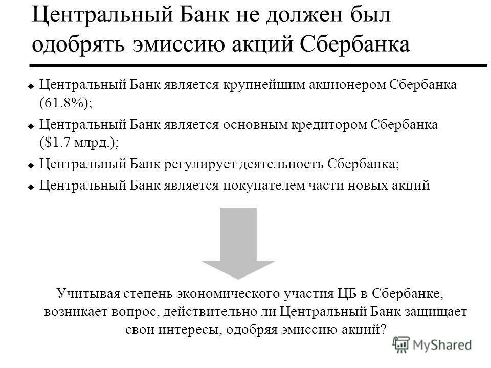 Центральный Банк не должен был одобрять эмиссию акций Сбербанка u Центральный Банк является крупнейшим акционером Сбербанка (61.8%); u Центральный Банк является основным кредитором Сбербанка ($1.7 млрд.); u Центральный Банк регулирует деятельность Сб