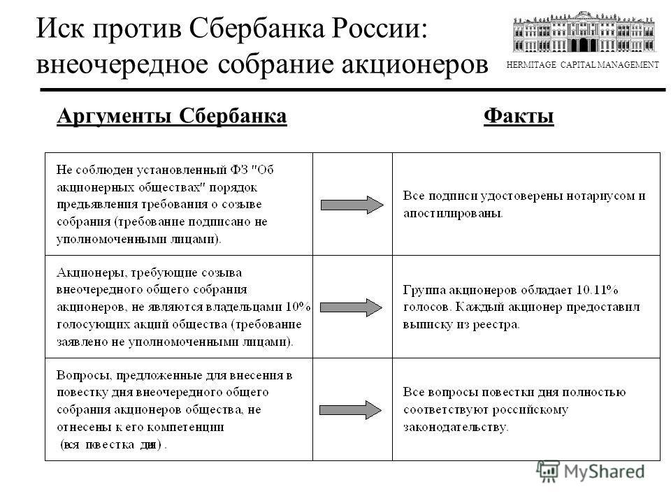 HERMITAGE CAPITAL MANAGEMENT Аргументы Сбербанка Факты Иск против Сбербанка России: внеочередное собрание акционеров