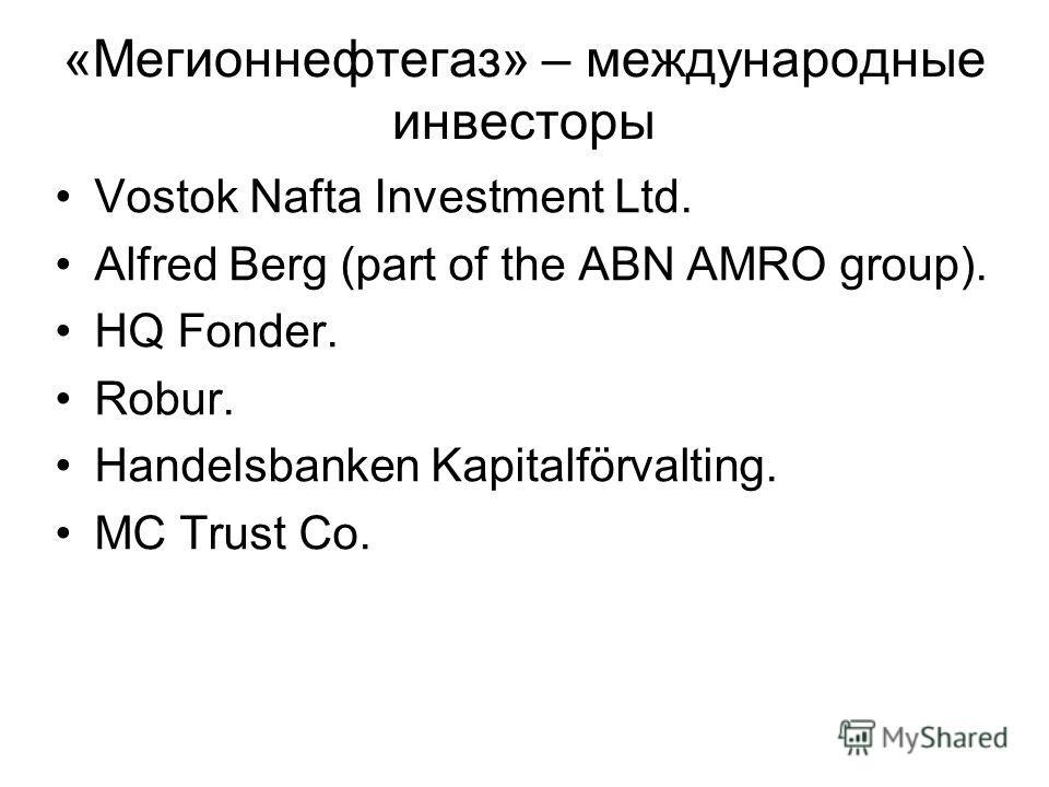 «Мегионнефтегаз» – международные инвесторы Vostok Nafta Investment Ltd. Alfred Berg (part of the ABN AMRO group). HQ Fonder. Robur. Handelsbanken Kapitalförvalting. MC Trust Co.