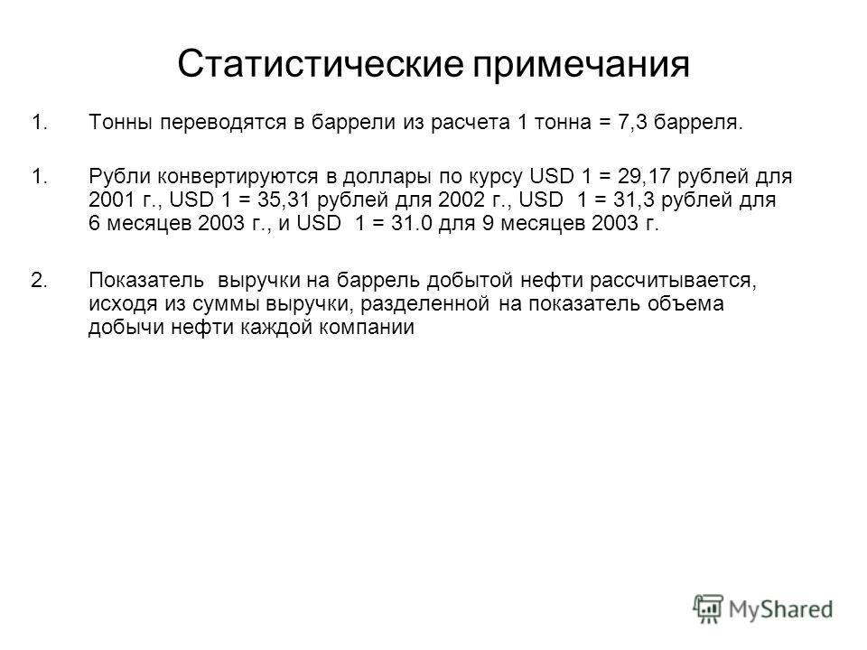 1.Тонны переводятся в баррели из расчета 1 тонна = 7,3 барреля. 1.Рубли конвертируются в доллары по курсу USD 1 = 29,17 рублей для 2001 г., USD 1 = 35,31 рублей для 2002 г., USD 1 = 31,3 рублей для 6 месяцев 2003 г., и USD 1 = 31.0 для 9 месяцев 2003
