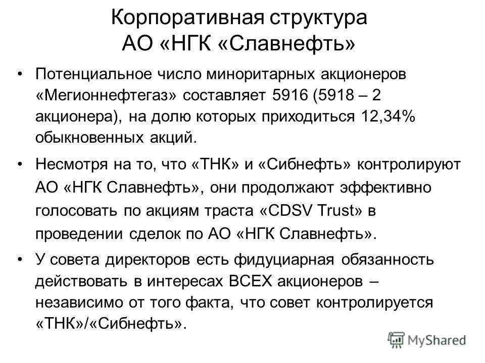 Корпоративная структура АО «НГК «Славнефть» Потенциальное число миноритарных акционеров «Мегионнефтегаз» составляет 5916 (5918 – 2 акционера), на долю которых приходиться 12,34% обыкновенных акций. Несмотря на то, что «ТНК» и «Сибнефть» контролируют