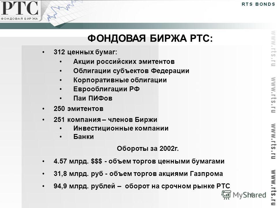 6 ФОНДОВАЯ БИРЖА РТС: 312 ценных бумаг: Акции российских эмитентов Облигации субъектов Федерации Корпоративные облигации Еврооблигации РФ Паи ПИФов 250 эмитентов 251 компания – членов Биржи Инвестиционные компании Банки Обороты за 2002г. 4.57 млрд. $