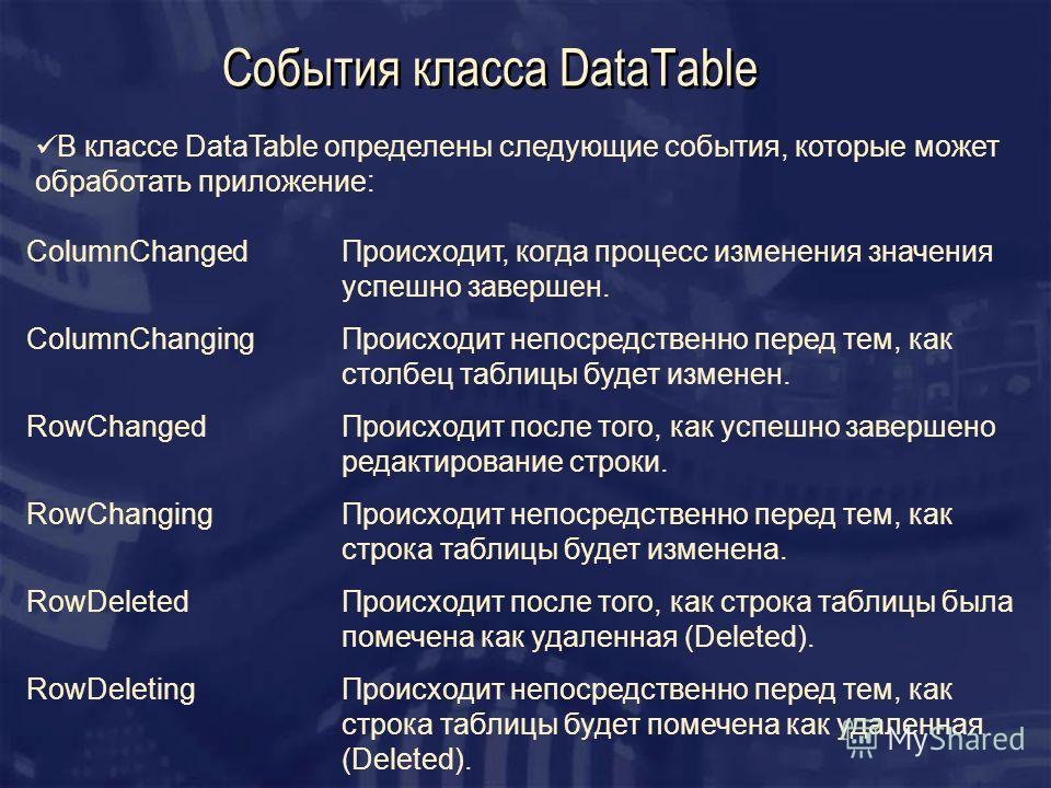 События класса DataTable ColumnChangedПроисходит, когда процесс изменения значения успешно завершен. ColumnChangingПроисходит непосредственно перед тем, как столбец таблицы будет изменен. RowChangedПроисходит после того, как успешно завершено редакти