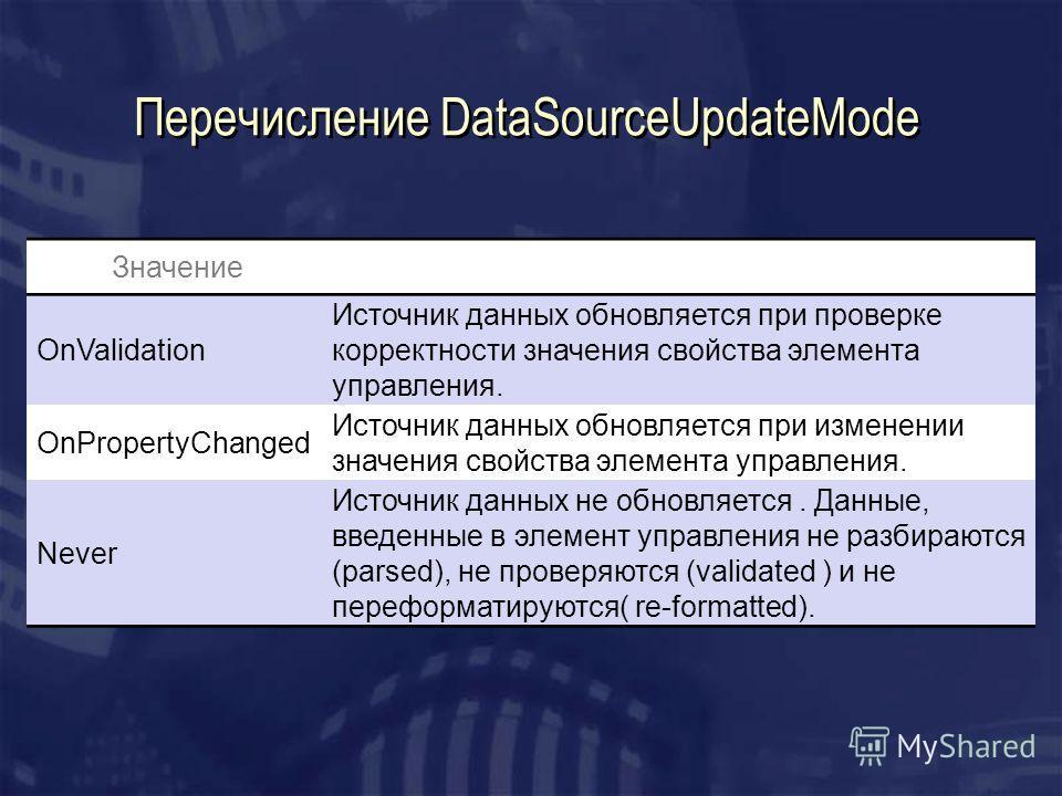 Перечисление DataSourceUpdateMode Значение OnValidation Источник данных обновляется при проверке корректности значения свойства элемента управления. OnPropertyChanged Источник данных обновляется при изменении значения свойства элемента управления. Ne