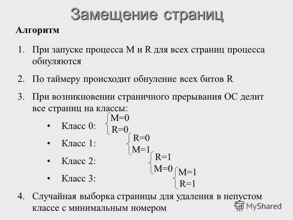 Замещение страниц Алгоритм 1.При запуске процесса M и R для всех страниц процесса обнуляются 2.По таймеру происходит обнуление всех битов R 3.При возникновении страничного прерывания ОС делит все страниц на классы: Класс 0: Класс 1: Класс 2: Класс 3: